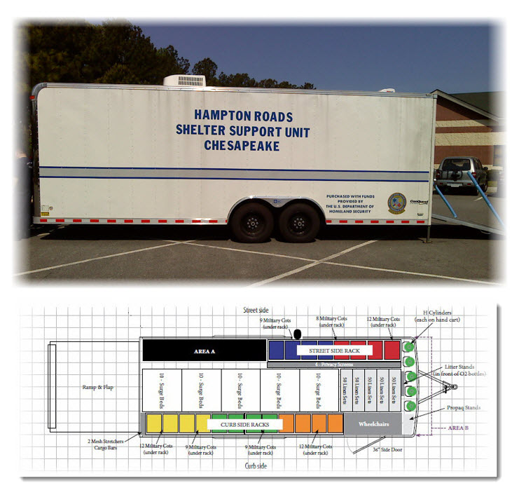 Shelter Support Unit Trailer and Load Diagram